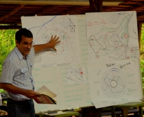 Analog forestry workshop in Hojancha de Guanacaste, Costa Rica